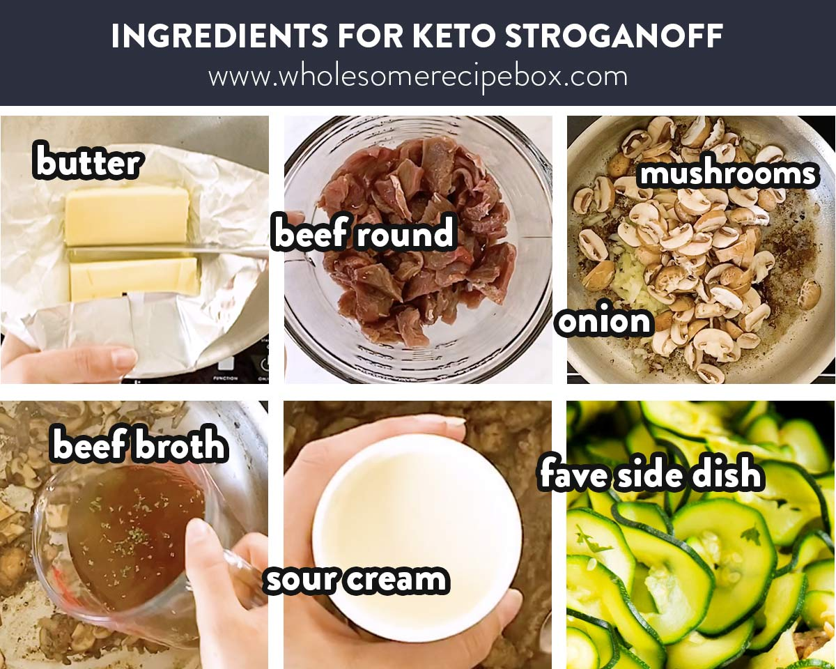 collage of images with labelled ingredients to make a low carb stroganoff